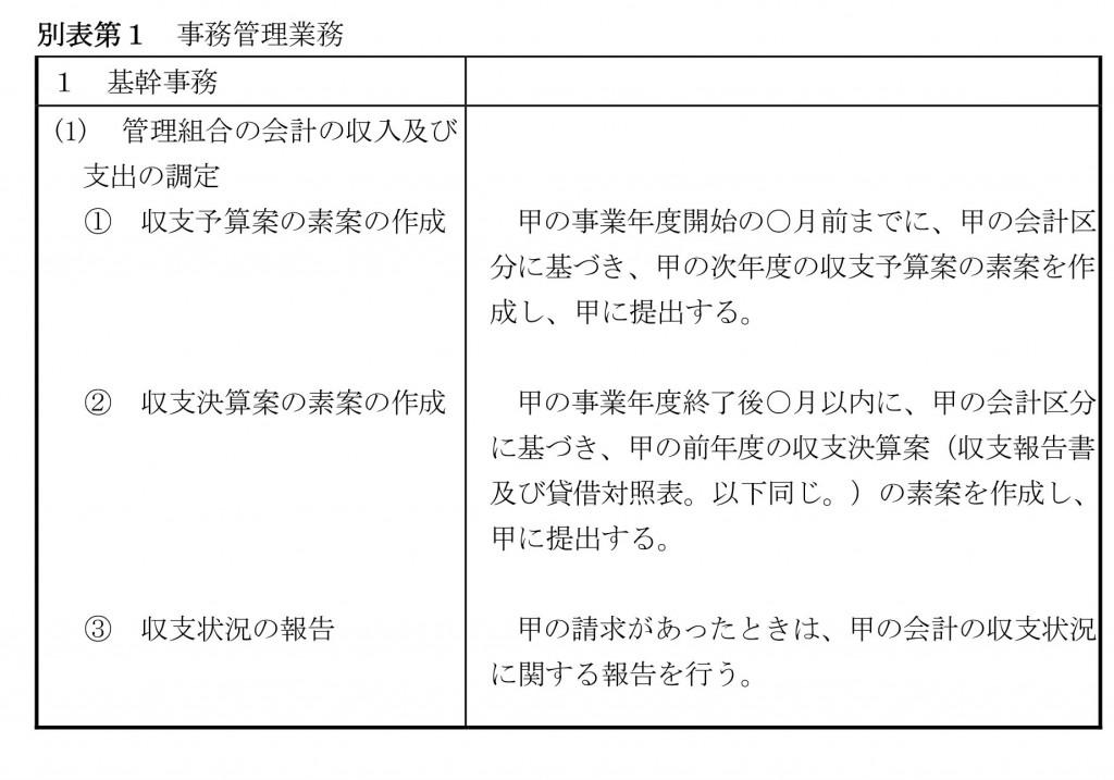 標準管理委託契約書(本文、別紙、別表第一、
