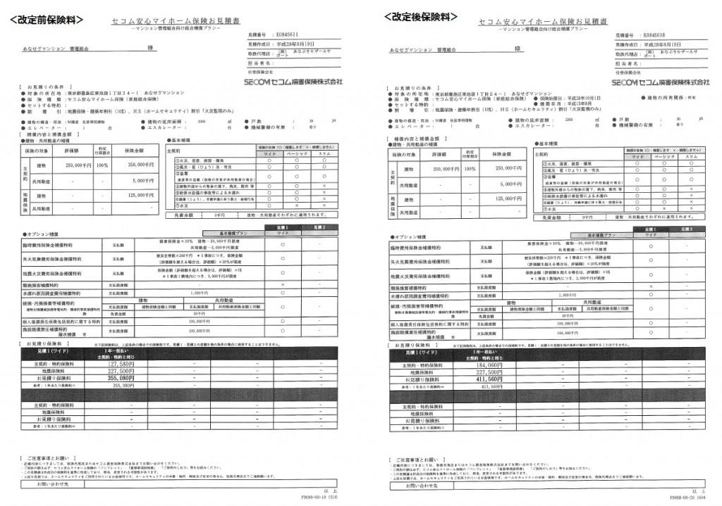 改定前・改定後保険料(例)