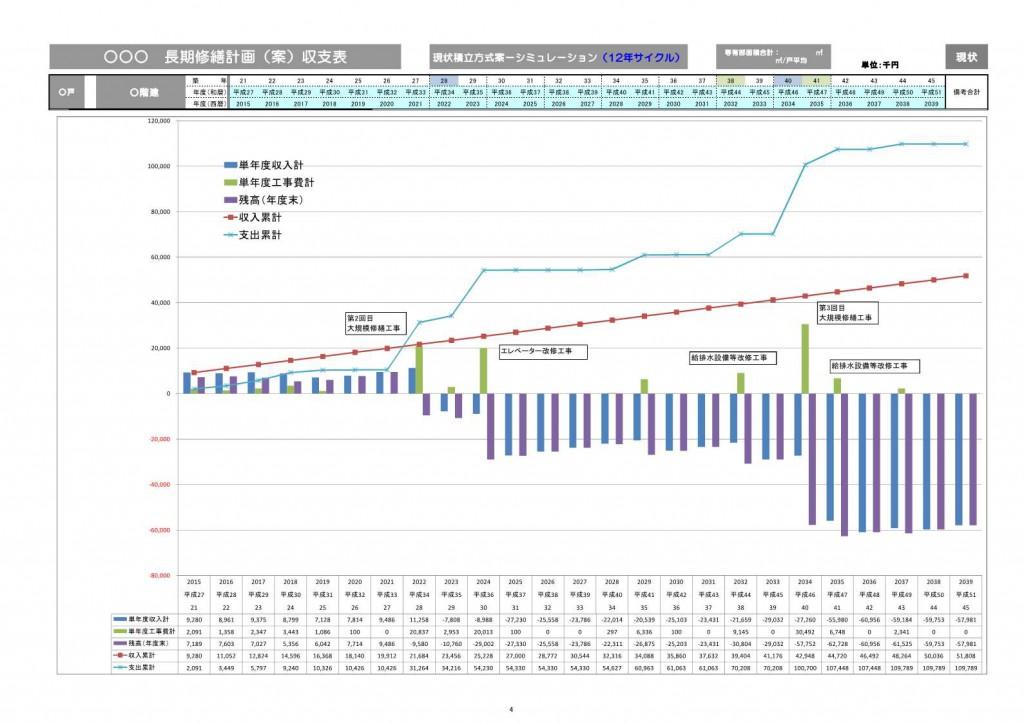 ブログ用収支表サンプル