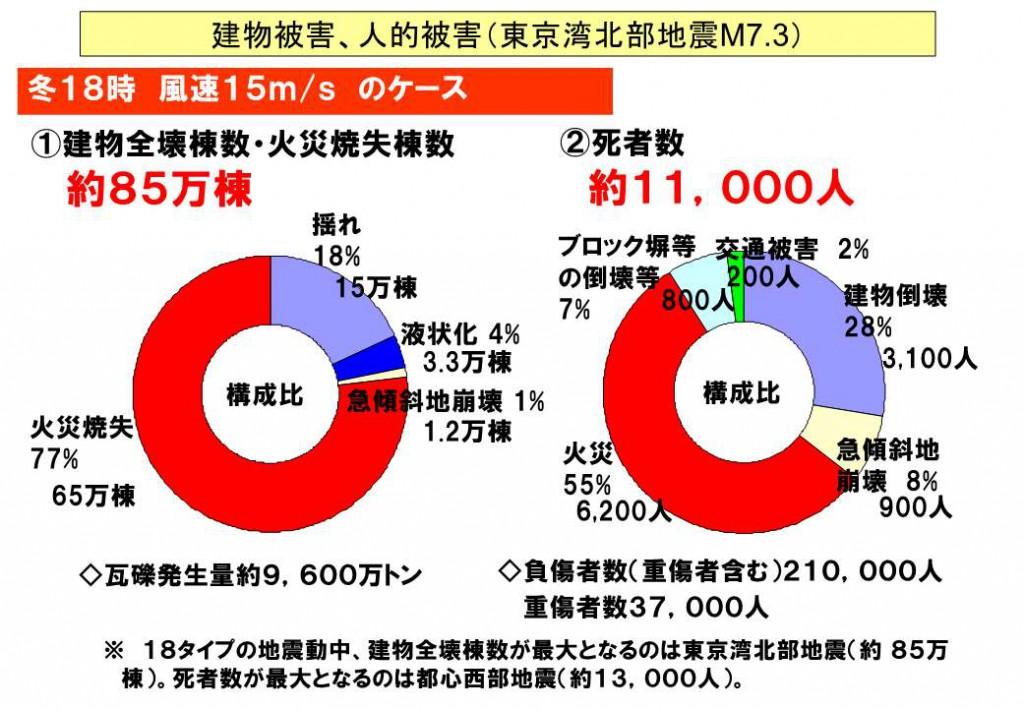 地震確率1_10