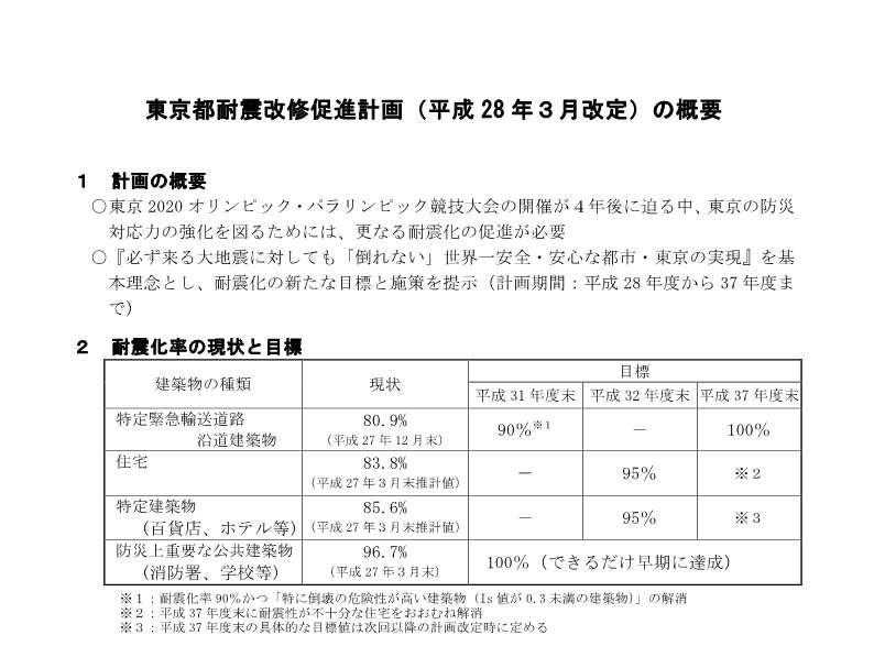 東京都耐震改修促進計画 部分拡大